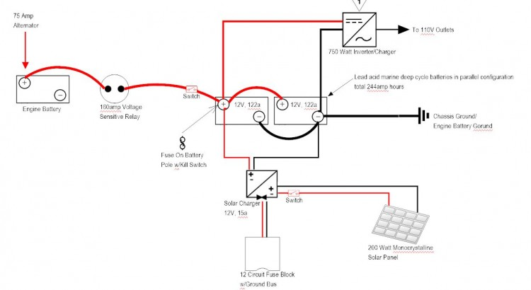 rv park electrical design layout